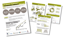 2018 nonprofit economic impact report cover